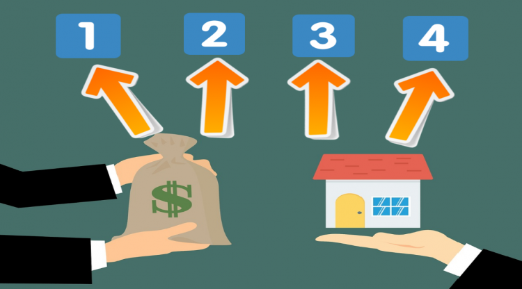 Четири прости правила за успешната продажба на недвижим имот